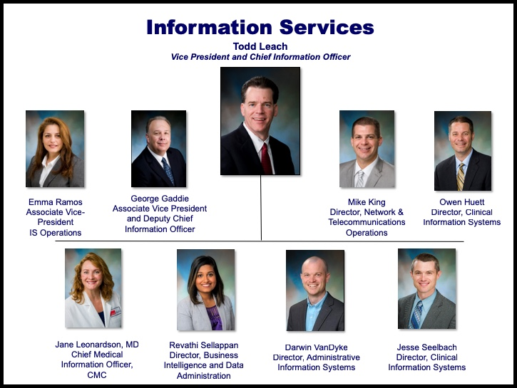 Information Services Leadership (portraits and org chart)