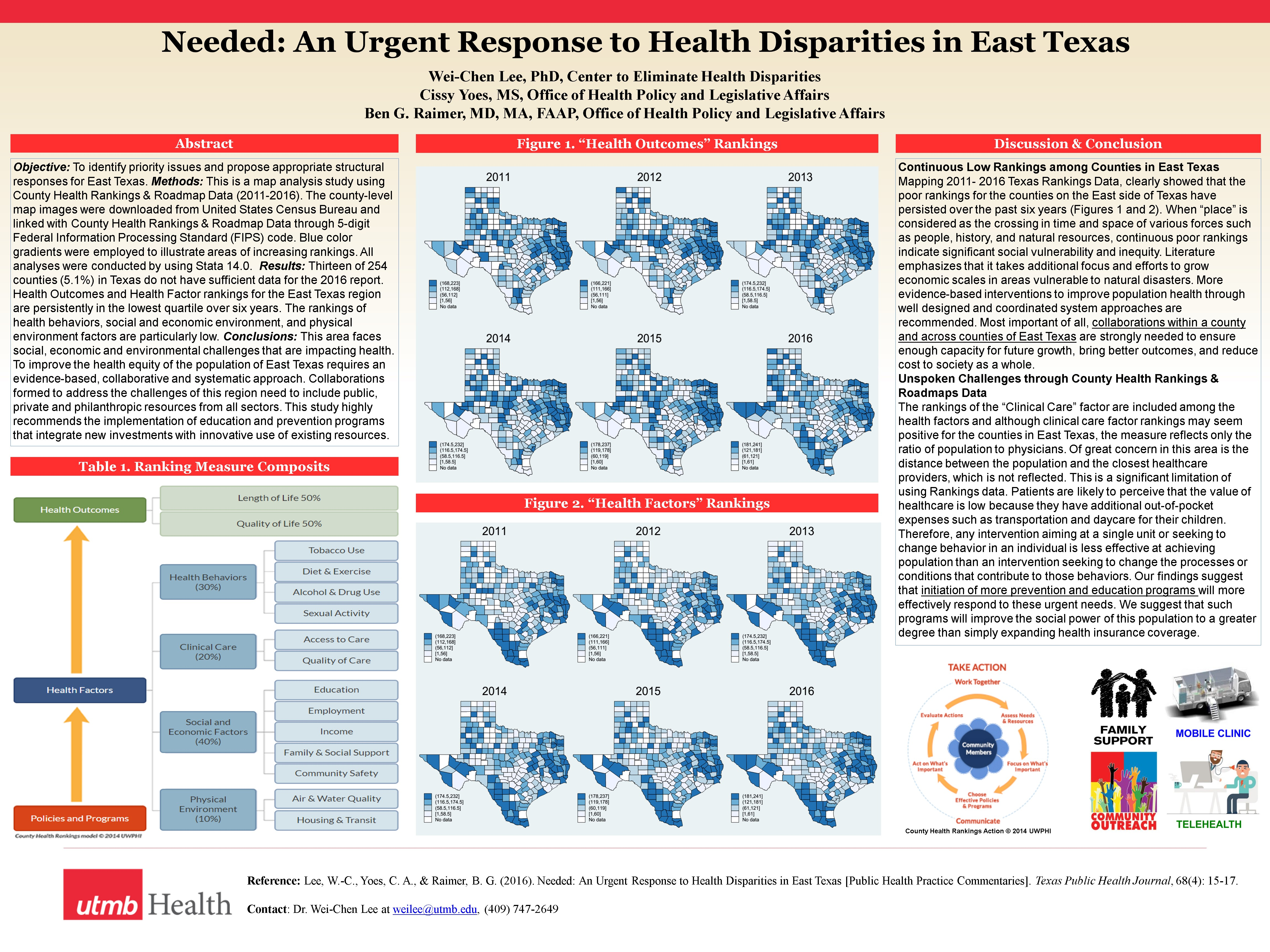 Miso, East Texas Health Disparities