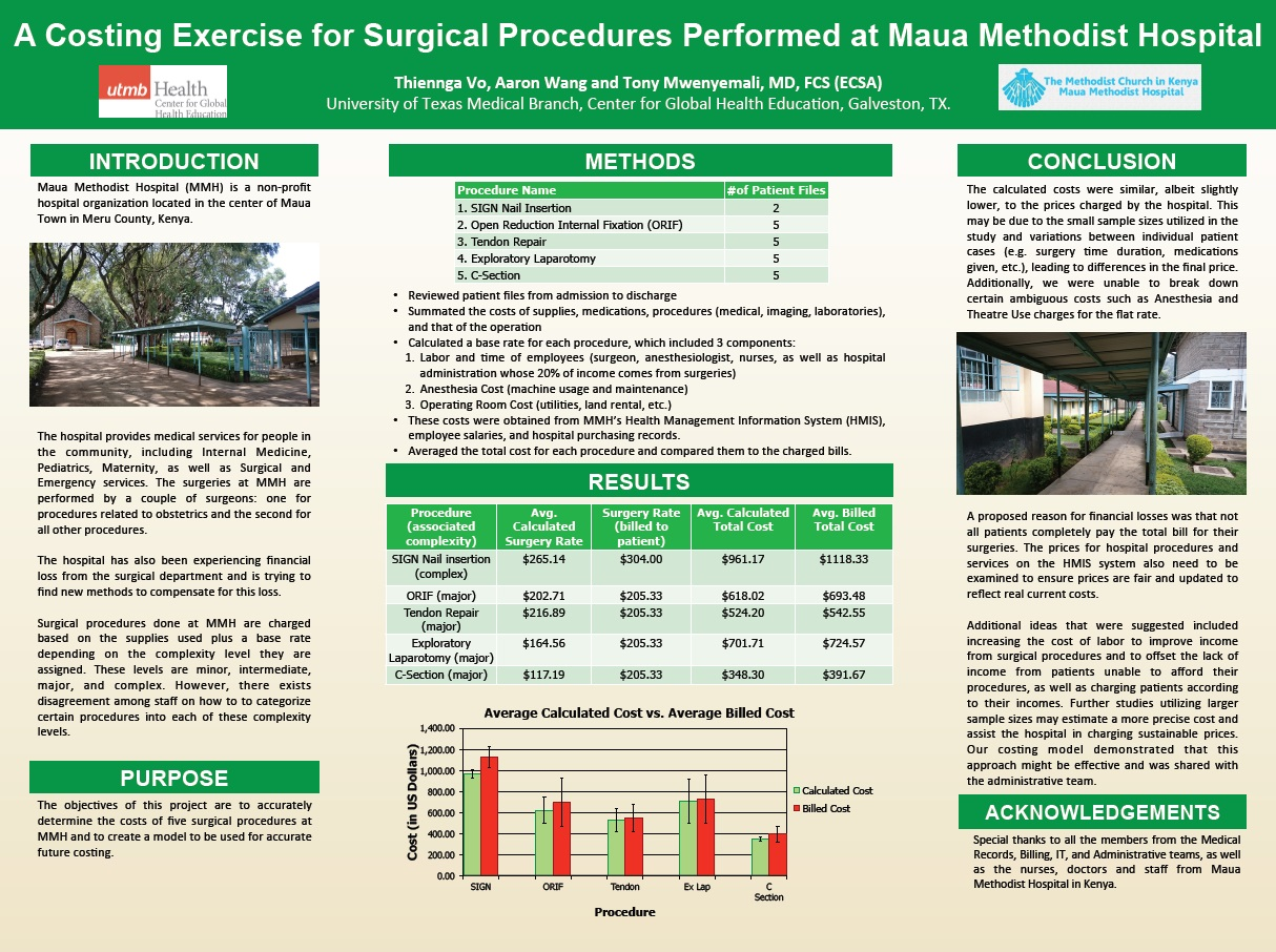 Vo, Costing Surgical Procedures