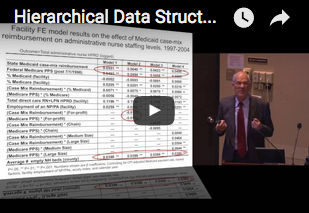 Hierarchical Data Structures to Evaluate State and Federal Policy Changes