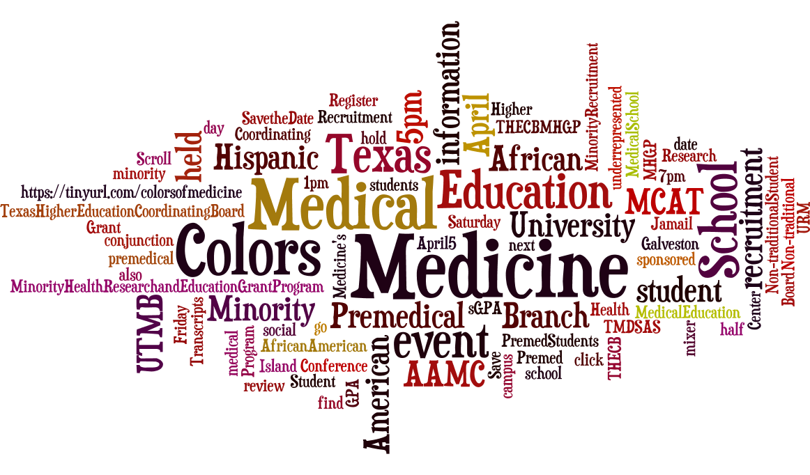 Word Art for Colors of Medicine