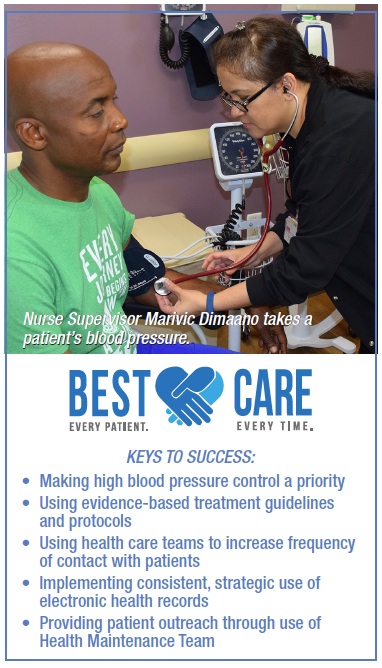 Best Care in Action Hypertension