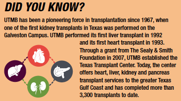 Transplant Did You Know?