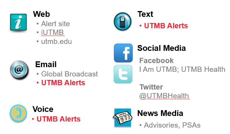 UTMB emergency communication channels