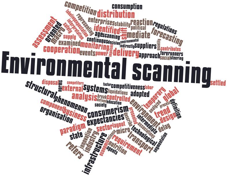 Environmental scanning in strategic planning