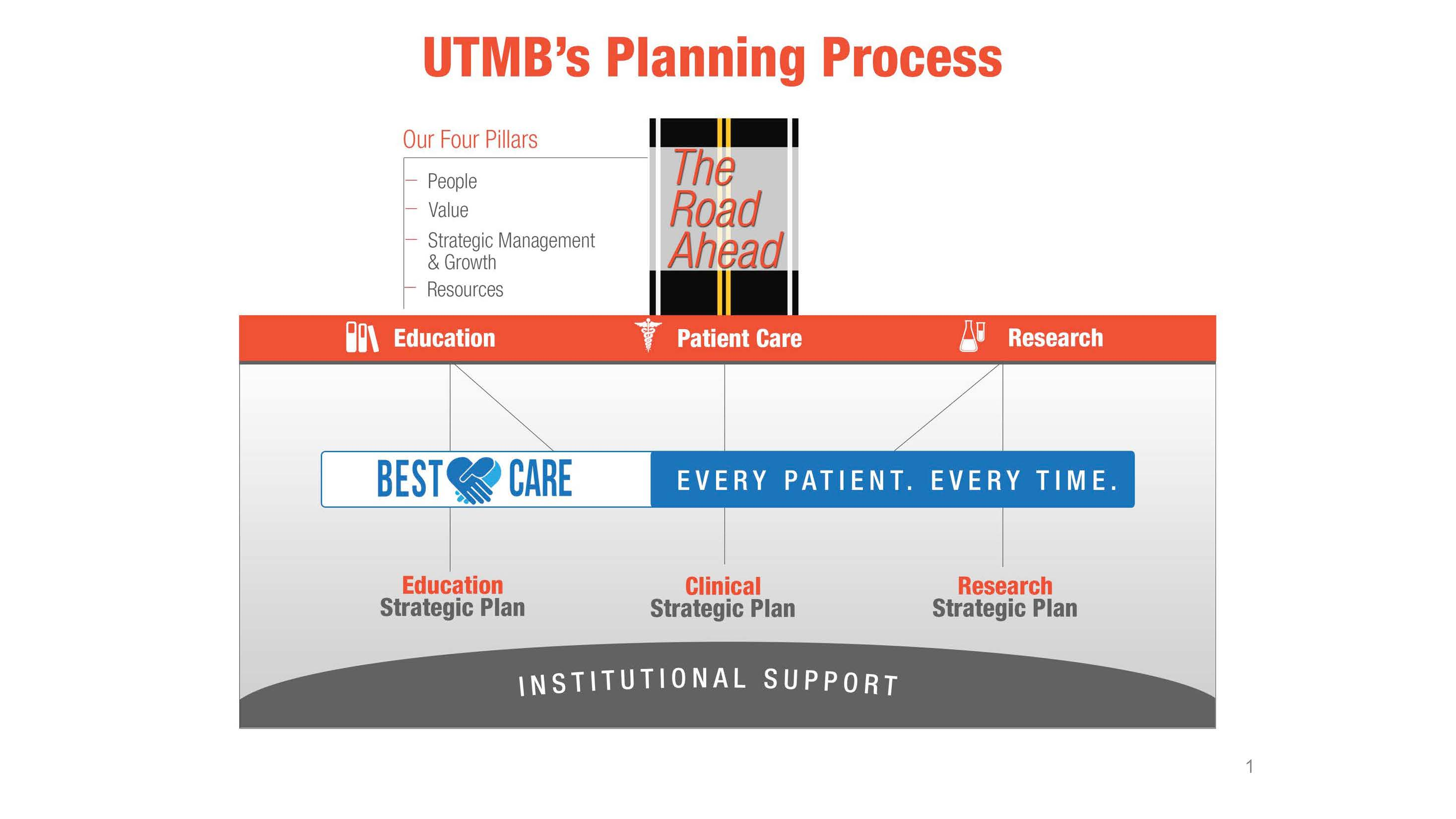 Strategic Plans_UTMB