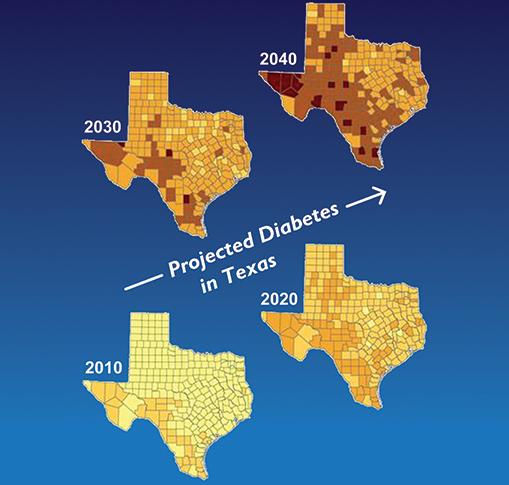 Population Health Sciences